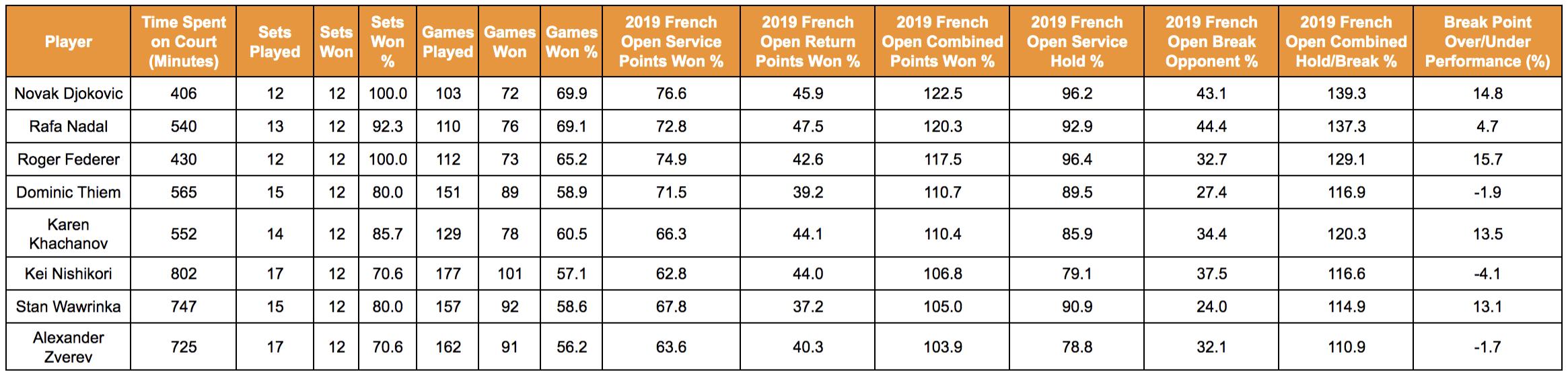 Men's French Open
