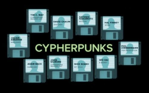 List of famous cypherpunks
