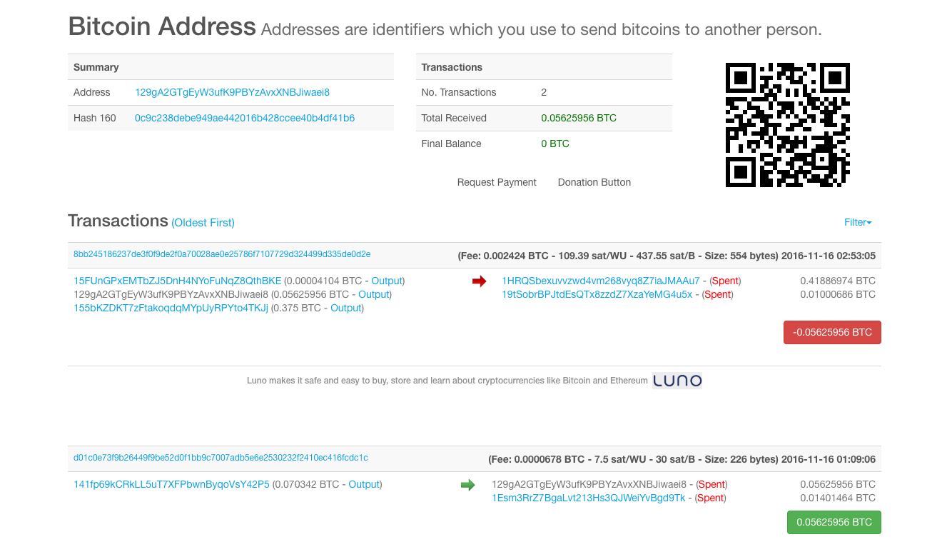 A close look into all transactions of a given address