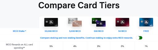 Crypto.com Comparison