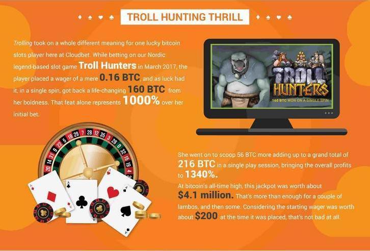Troll Hunters Cloudbet