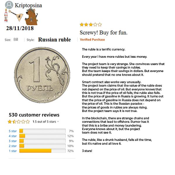 Kriptopsina, reviewing the Russian Ruble