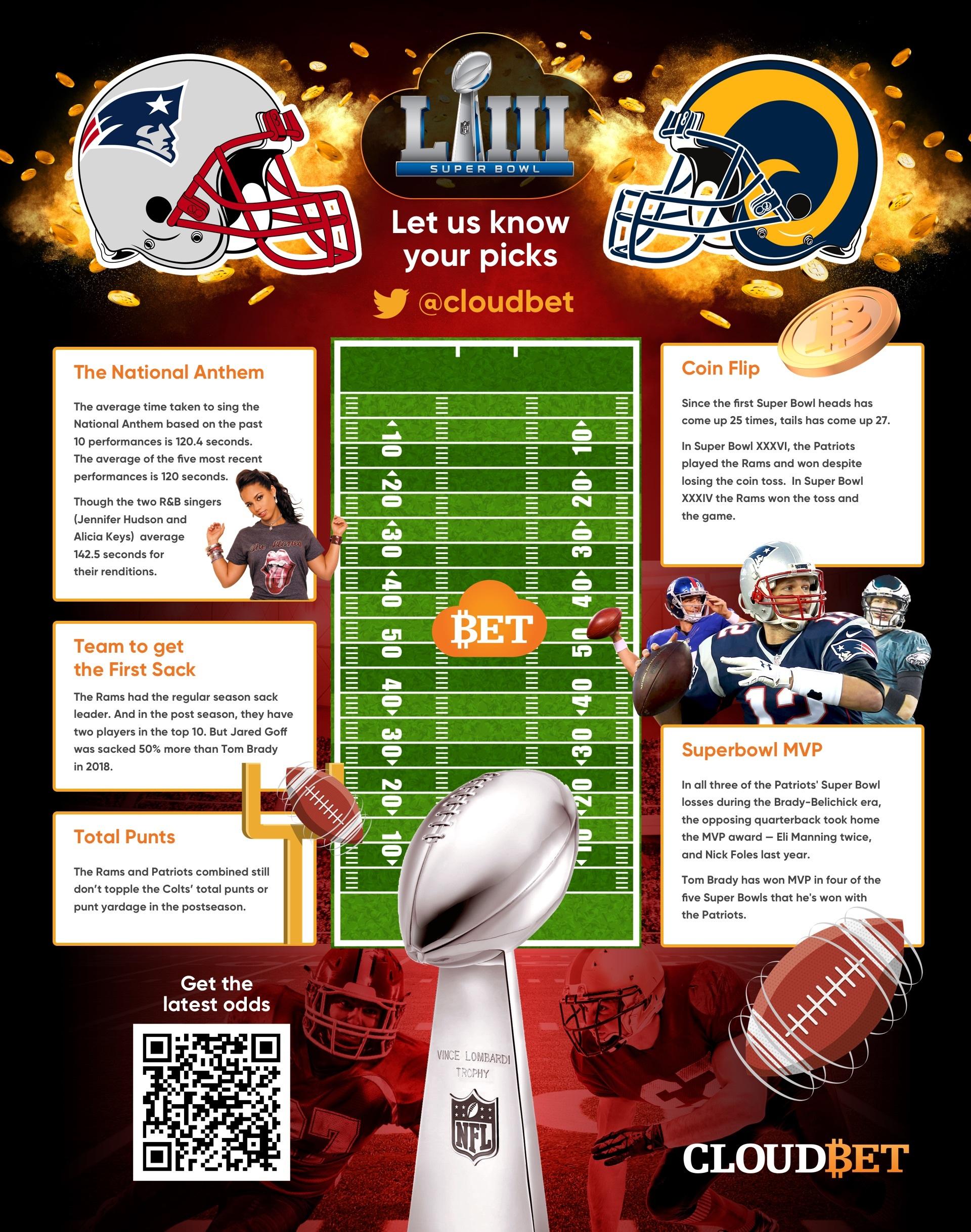 Super Bowl props market infographic